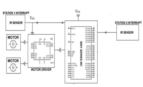 Easy Way to Design an Automatic Driverless Train Schematic