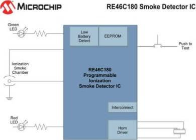 Ionization Smoke-Detector With Programmable Calibration schematic
