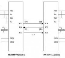 Lecture 45 : PIC Serial Communication using Serial Peripheral Interface (SPI)