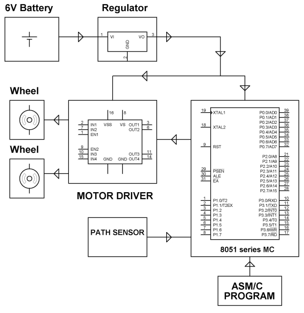 Line following Robotic Vehicle using Microcontroller Schematic