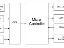 Microcontroller based Data Logger