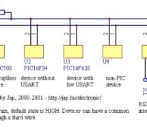 PBUS – an RS485-like multi-drop bus with half duplex serial protocol