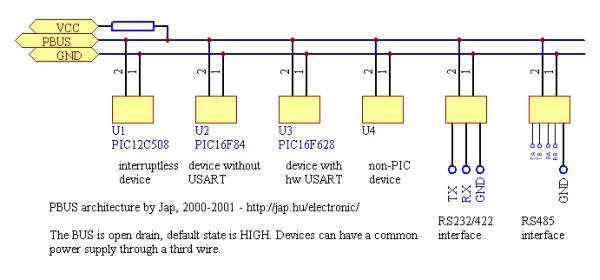 pbus an rs485 like multi drop bus with half duplex serial protocol rh pic microcontroller com RS232 to RS485 Wiring RS485 Connector Pinout