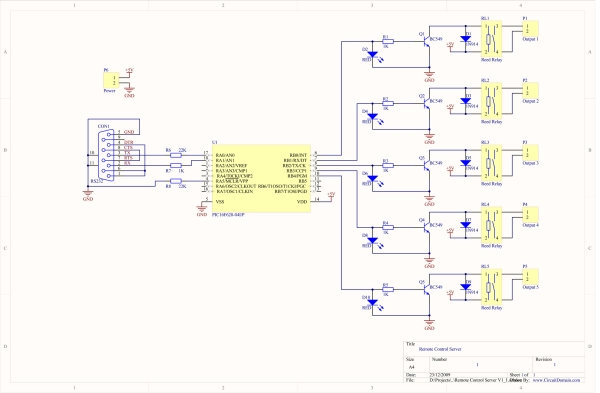 Remote Control Server Schematic
