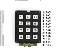 Simple Button Keypad – Microcontroller