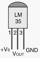 Temperature controlled fan using PIC 16F877A
