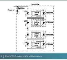 Passive device improves reliability of LED streetlights