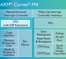Spansion sampling 96 new ARM-based MCUs