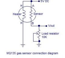 Breathalyzer circuit using 8051