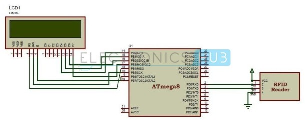 RFID Based Attendance System Circuit Working Source Code schematic