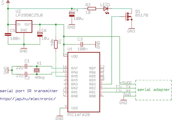 Computer controlled infrared transmitter based on PIC schematic