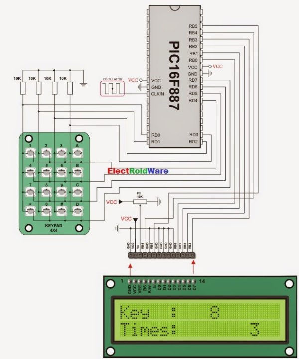 Connect Matrix Keypad with PIC Controller Code schematich