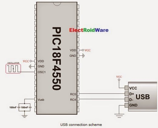 Connect USB HID with PIC18F4450 Code schematich