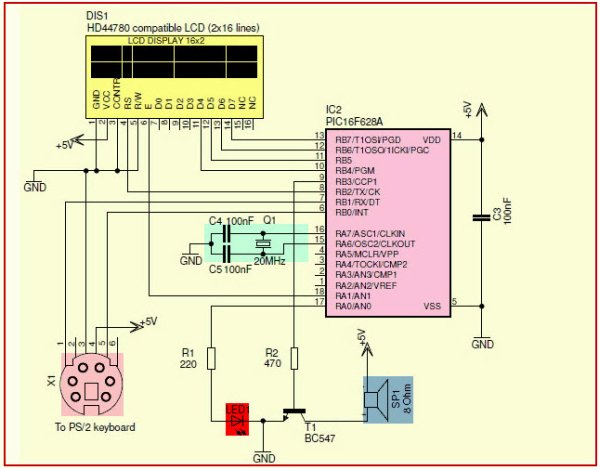 Microcontroller based Morse Code Generator with Applications schematich