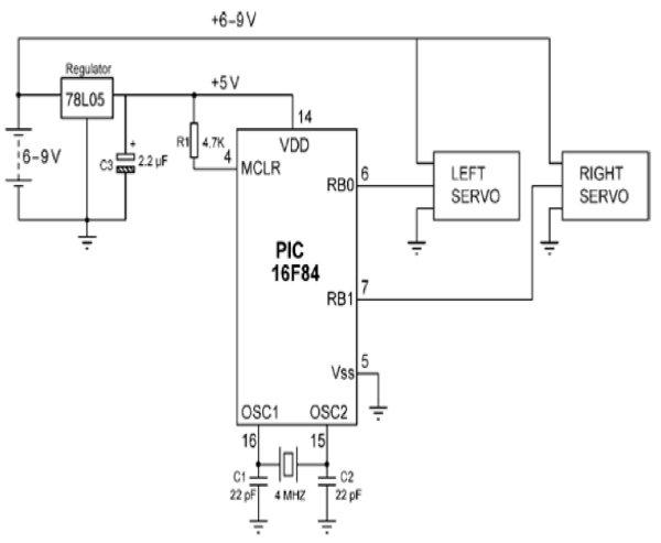 Servomotor-based mobile robot control schematich