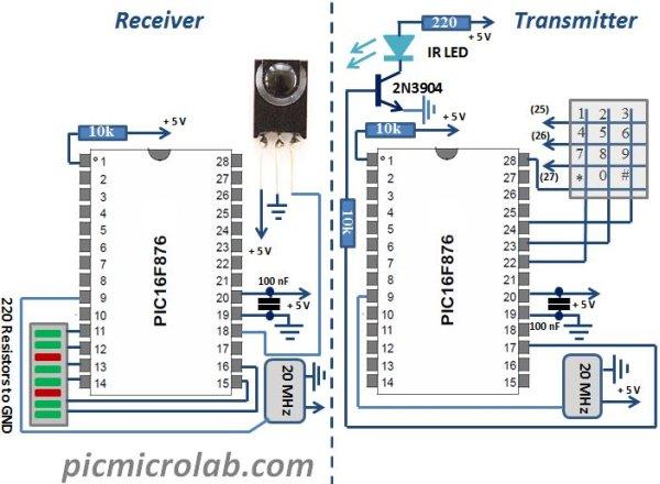 Wireless UART schematich