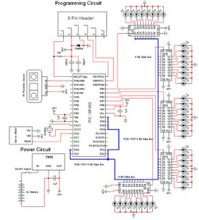contruction of personal Radar System using PIC MIcrocontroller PIC18f452