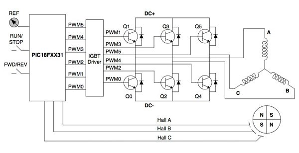 An Introduction to Brushless DC Motor Control schematic