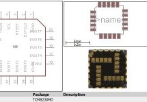 PCB layouts using CAD