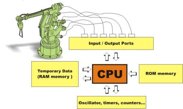 PIC Microcontrollers - Programming in BASIC