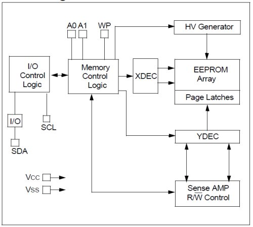 PIC12F1840  I2C 24FC1025 EEPROM schematic