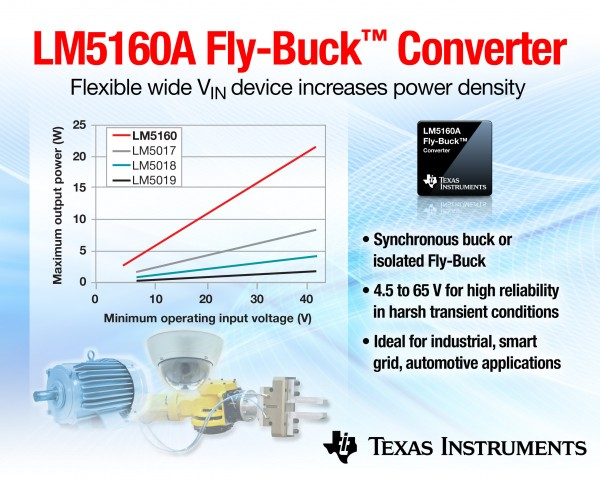 LM5160A Wide Input 65V, 1.5A Synchronous Buck / Fly-Buck™ Converter