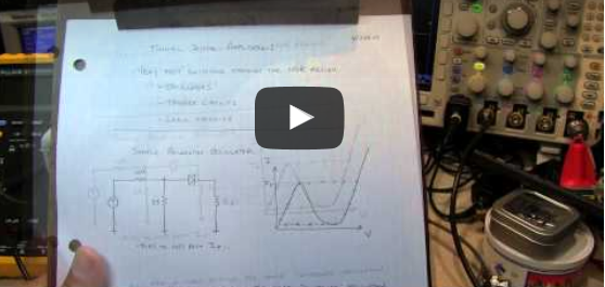 Basics of Tunnel Diodes and their applications