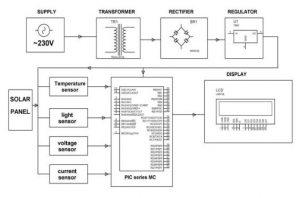 Solar-Energy-Measurement-System-Block-Diagram