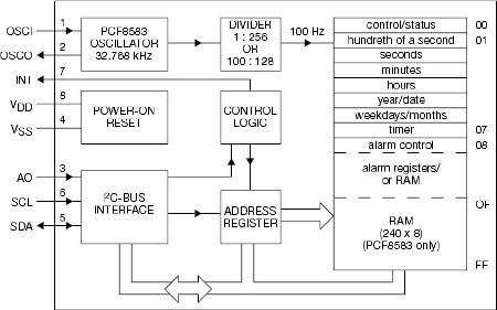 How to display text on 16x2 LCD using PIC18F4550 Microcontroller