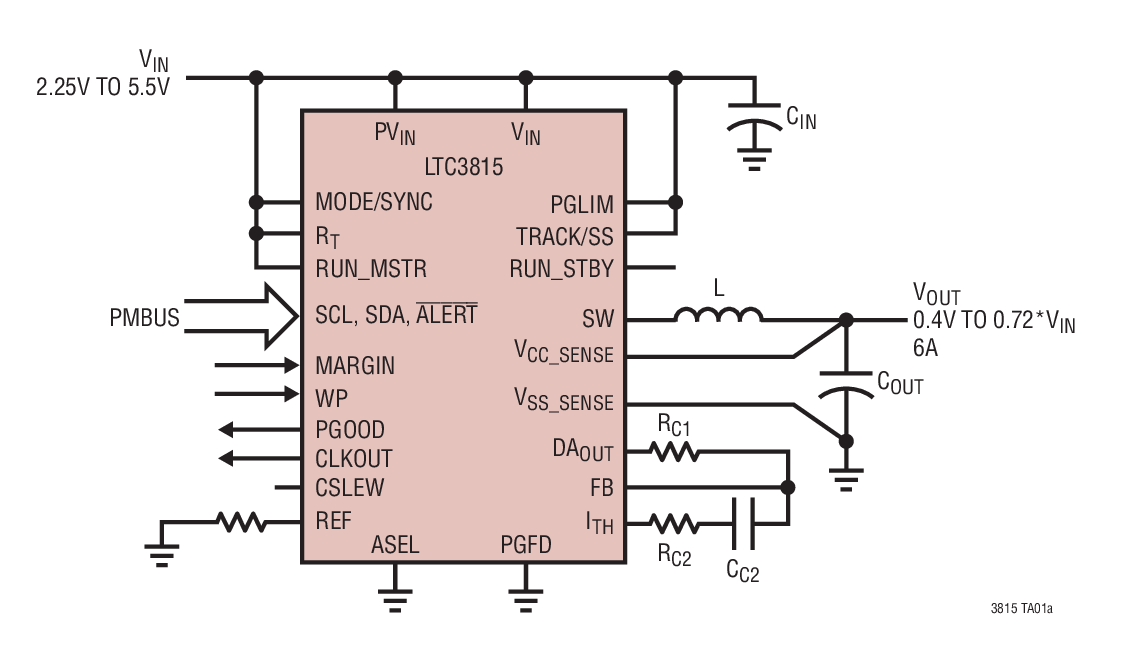LTC3815 - 6A Monolithic Synchronous DCDC Step-Down Converter with Digital Power System Management