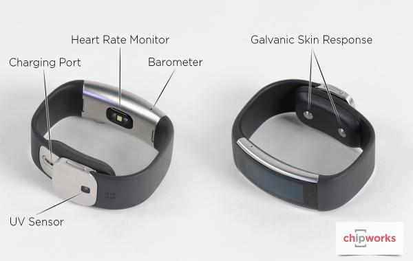 Wearable, Galvanic