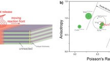 Ru/Al Multilayers Integrate Maximum Energy Density and Ductility for Reactive Materials
