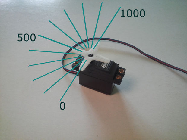 1000 steps Servo motor