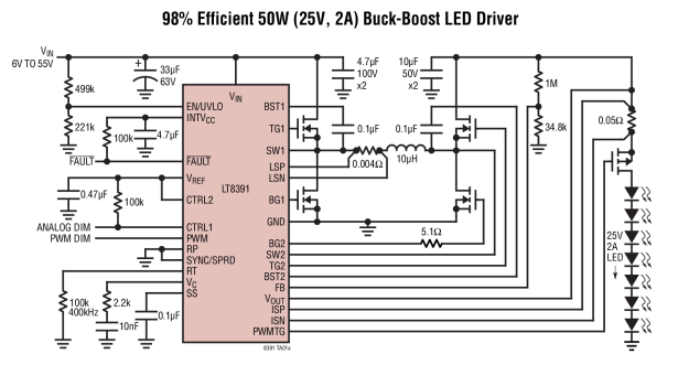 LT8391 - 60V Synchronous 4-Switch Buck-Boost LED Controller with Spread Spectrum