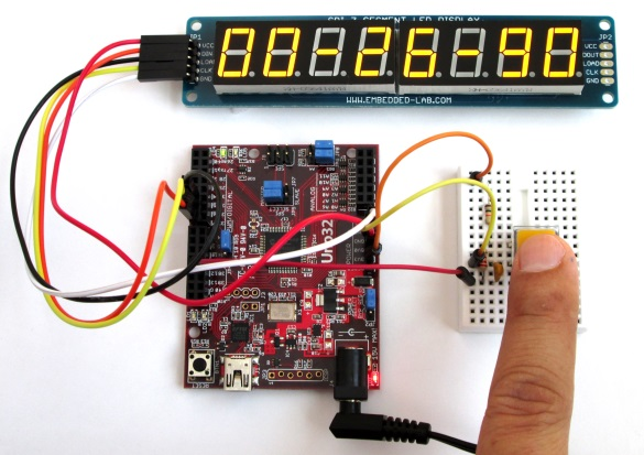 Pressing the switch to start and stop the stopwatch