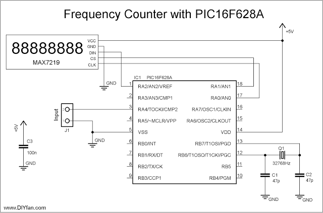 Schematic 100MHz frequency counter with PIC16F628A – LED Display