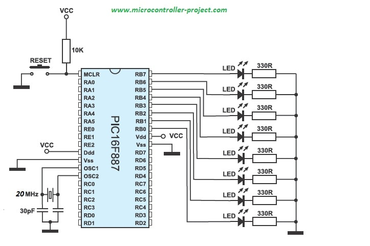 Schematic Toggle-Blink led on specific delay with pic microcontroller using timers MPLABX and xc8 compiler