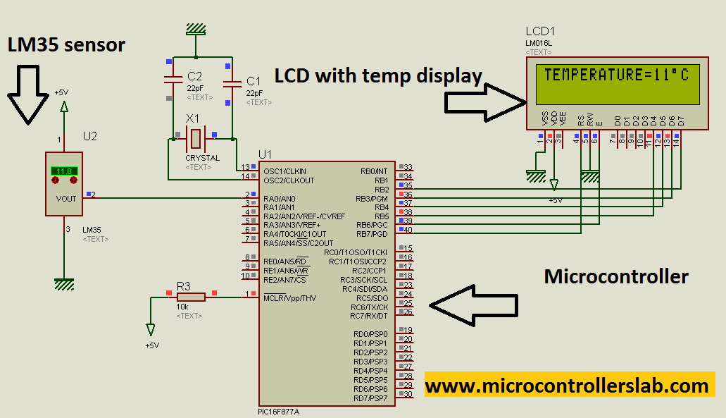 Schematic Temperature sensor using PIC16F877A microcontroller