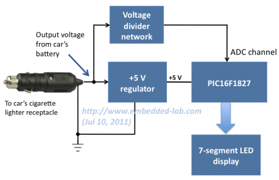 Schematic Voltage monitor for car's battery and its charging system