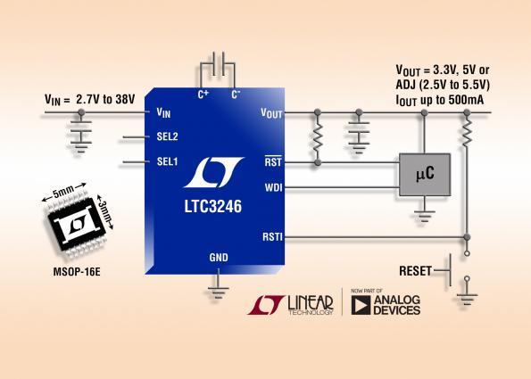 170613eedn-linear_3246