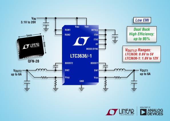 170627eedn-linear3636