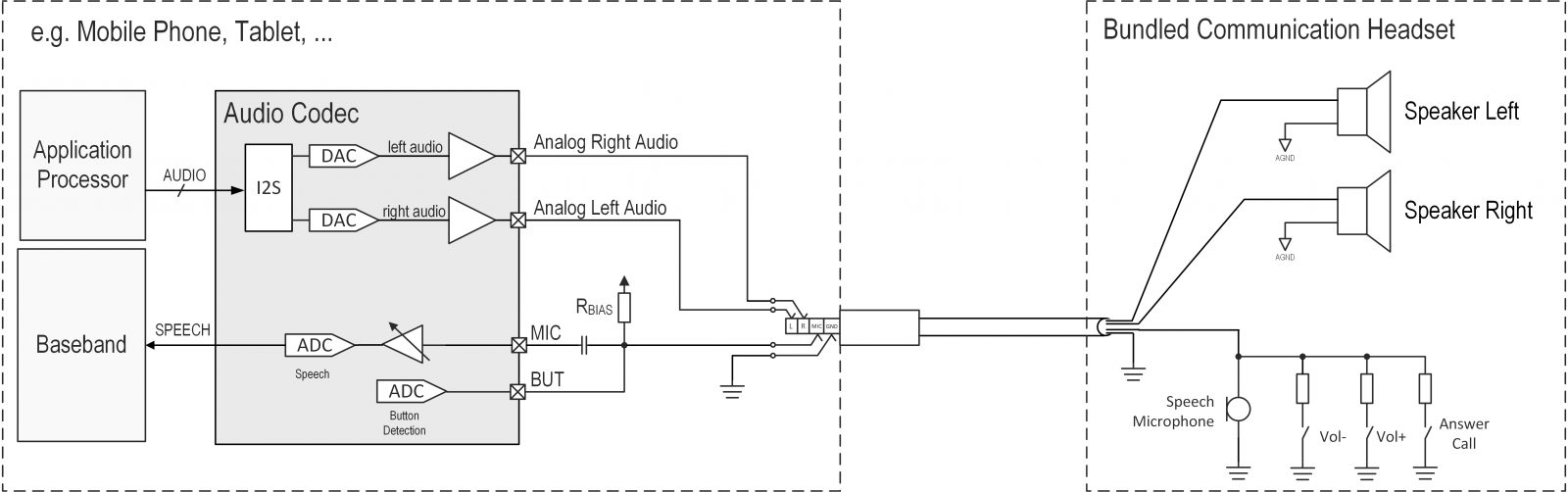 Samsung 20 Pin Usb Data Cable And Headset Pinout Diagram Headphone Wiring Schematic Dual Op