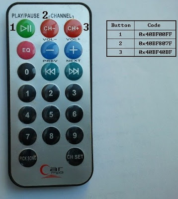 nec_remote_control_buttons_rtcc