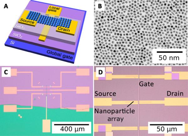 COULOMB TRANSISTOR — A NEW CONCEPT WHERE METAL NANOPARTICLES ARE USED IN PLACE OF SEMICONDUCTOR