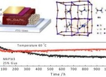 Perovskite solar cells stabilised at 19% efficiency