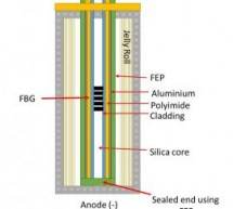 Newly Developed Internal Temperature Sensor For Li-ion Battery Enables 5x Faster Charging