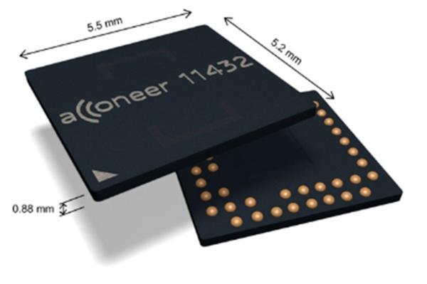 ACCONEER 3D PULSED COHERENT RADAR SENSORS