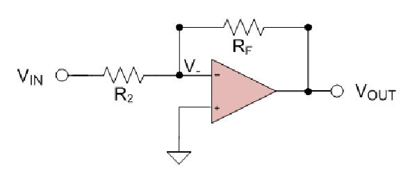 How to make precision measurements on a nanopower budget, part 1: DC gain in nanopower op amps