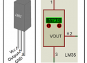Digital Thermometer using PIC16F877A and LM35
