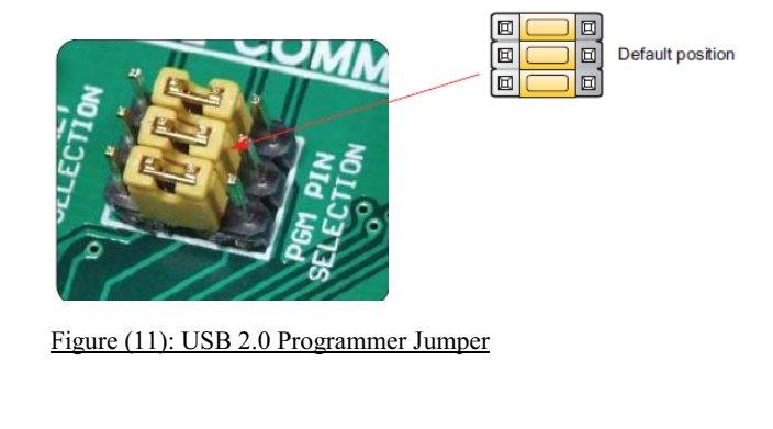 USB 2.0 Programmer